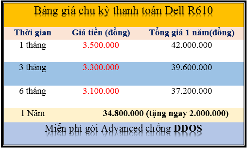 dell r610.PNG